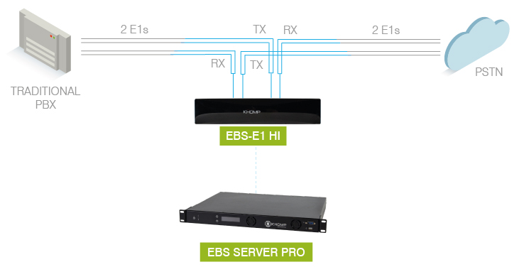 EBS-E1-HI-APPLICATION-MODEL