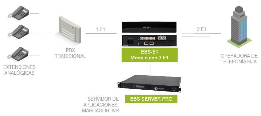 EBS-E1-MODELO-DE-APLICACION