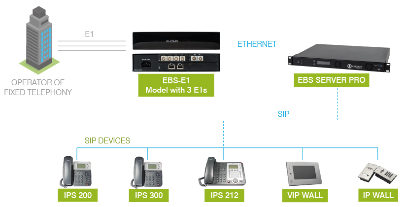 EBS-E1-SPX-APPLICATION-MODEL