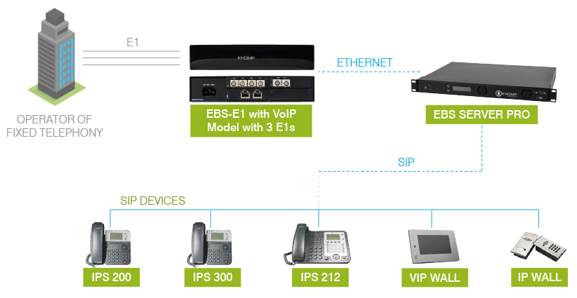 EBS-E1-WITH-VOIP