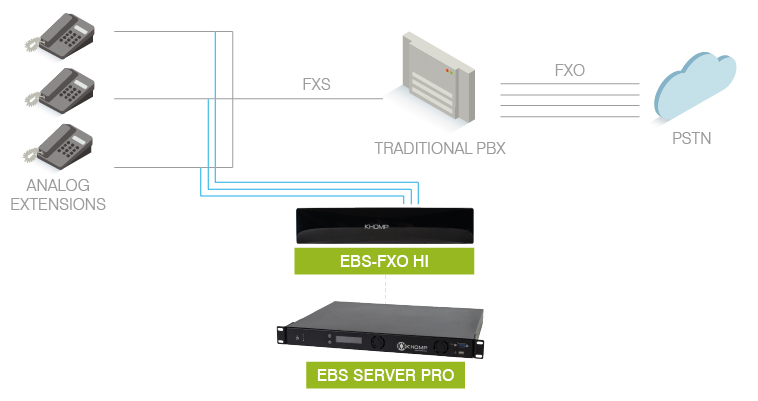 EBS-FXO-HI-APPLICATION-MODEL