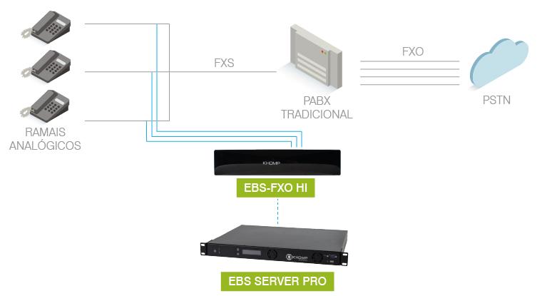 EBS-FXO-HI SPX