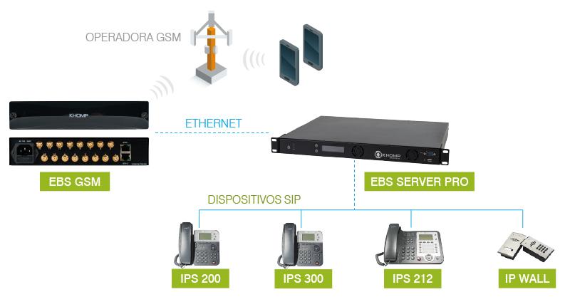EBS-GSM-MODELO-DE-APLICACAO