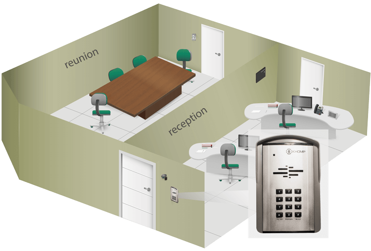Example of IP telephony IP solution with integrated access control.