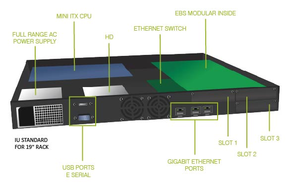 EBS SERVER MODULAR: INTERNAL SETUP