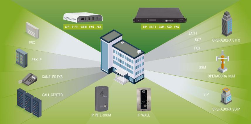 Empresas y Condominios por Khomp