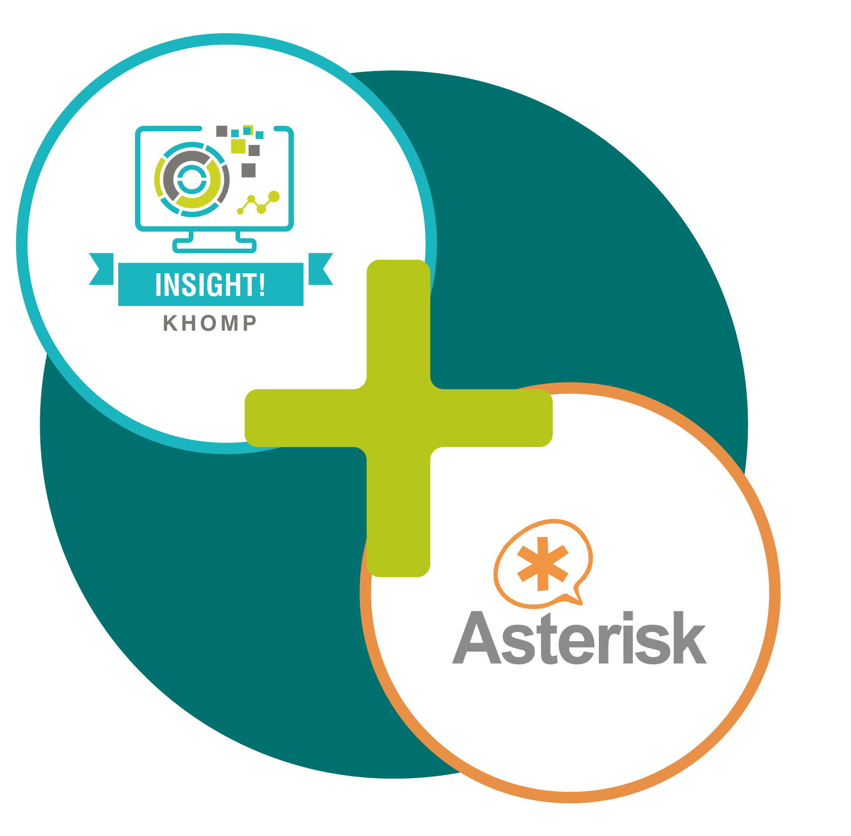 Logo Insight! for Asterisk
