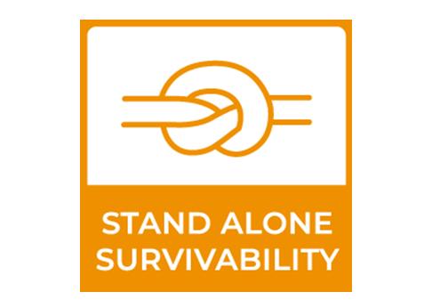 Survivability in Khomp's Gateways
