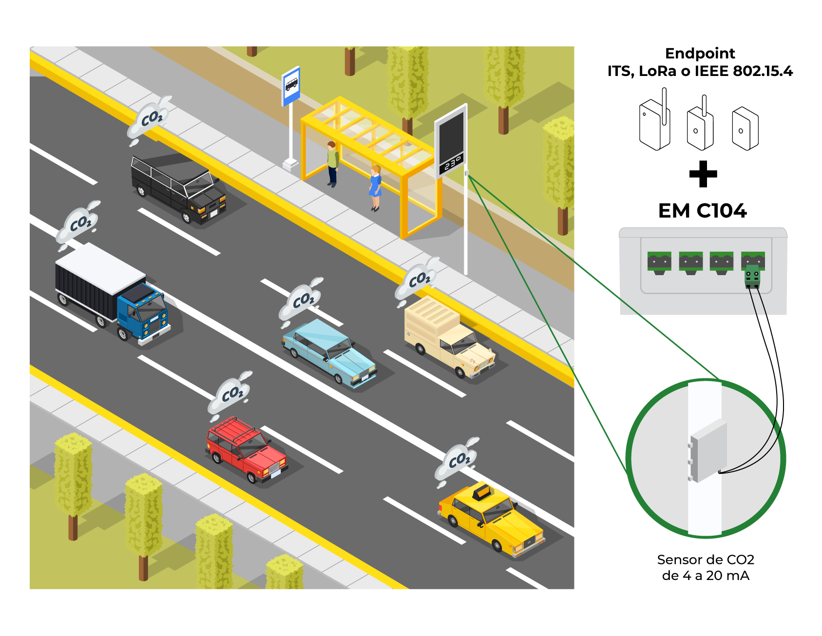 Modelo de aplicación - EM C104 (extensión Endpoints IoT Khomp)