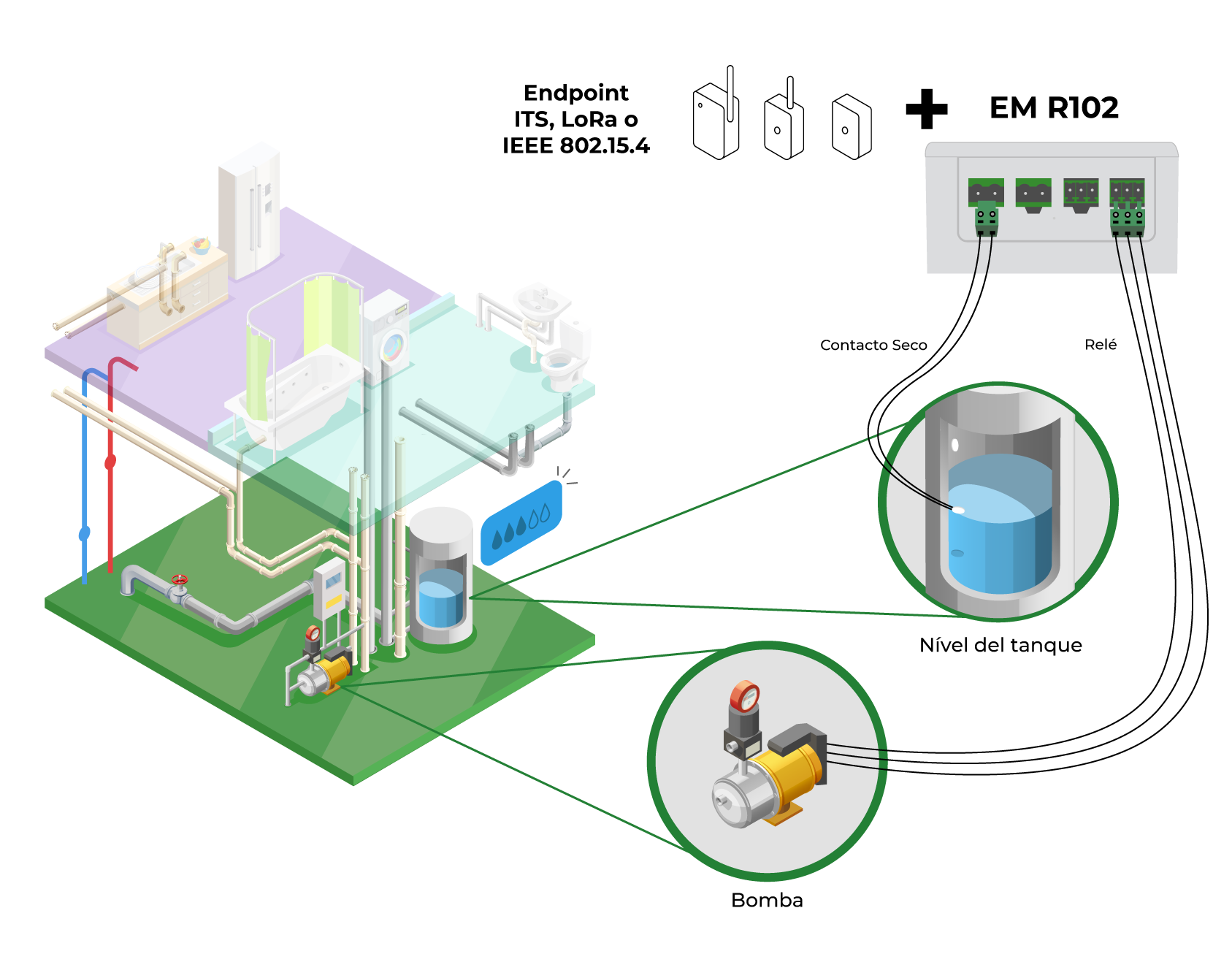 Modelo de aplicación - EM R102 (extensión Endpoints IoT Khomp)