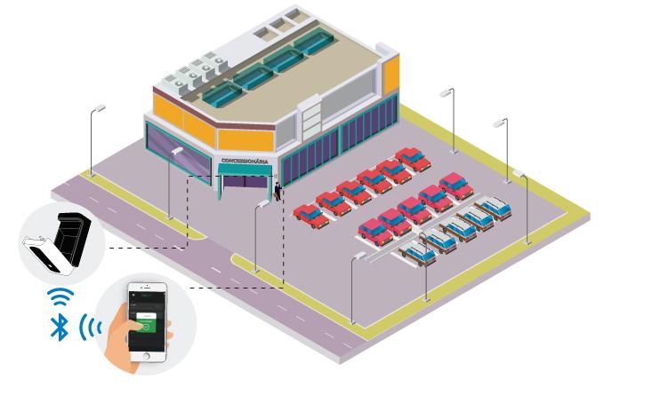 Modelo de applicación 2 - Locbox