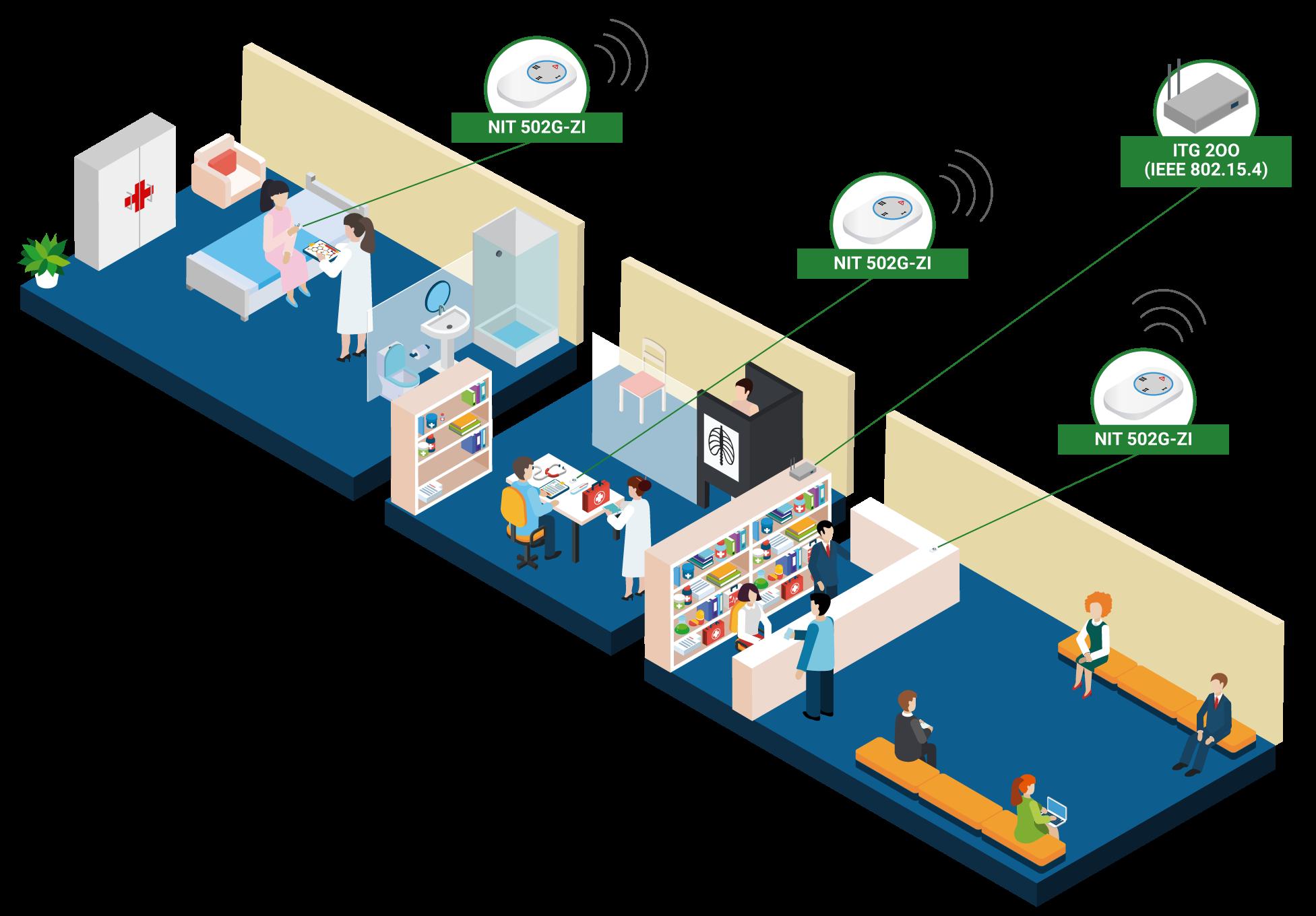 Application Model - Remote Control IoT Khomp