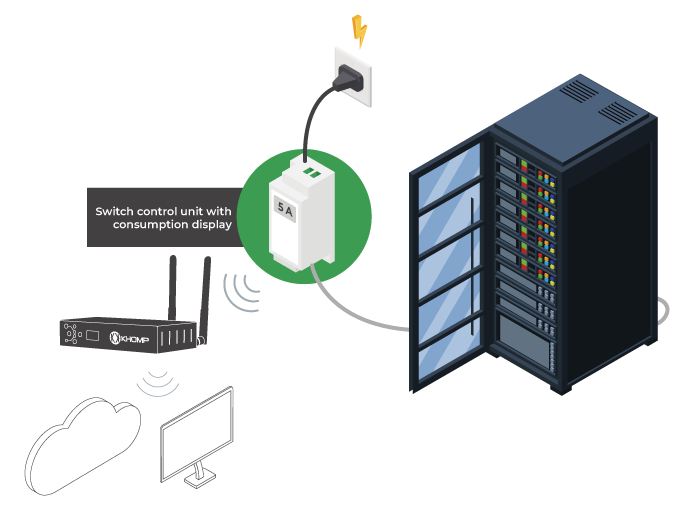 Application Model - Panel Power Meter and Actuator IoT Khomp